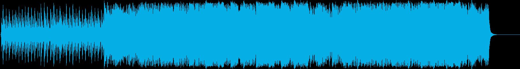 映像やCM向けオーケストラ曲の再生済みの波形