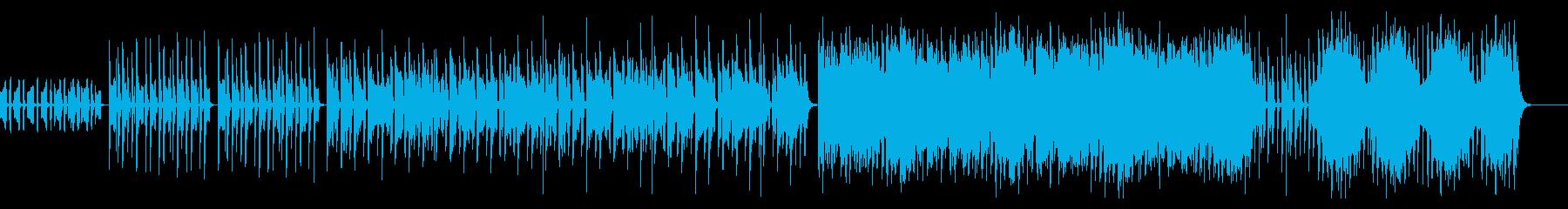 3拍子 物悲しい の再生済みの波形