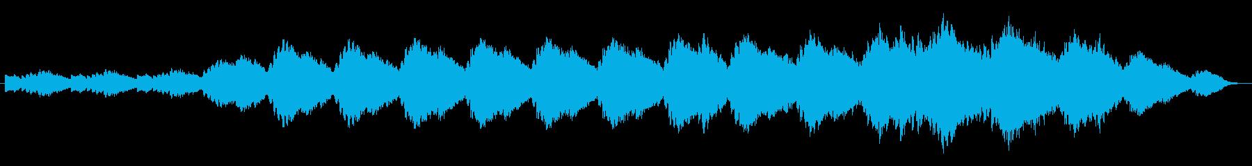 ギターループのアンビエント曲の再生済みの波形