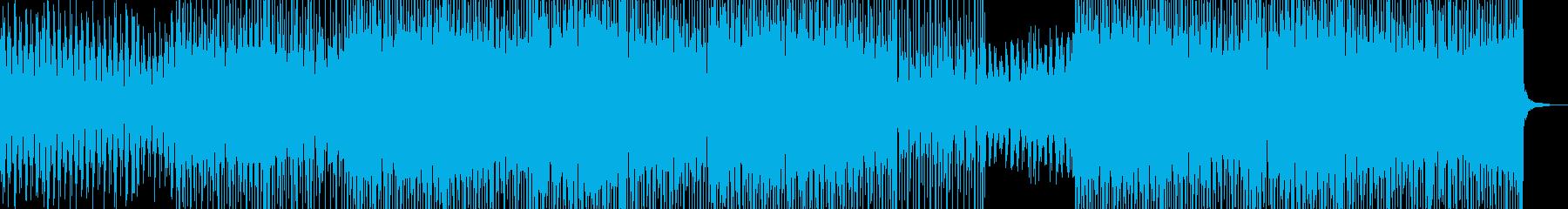 【レトロ】90年代レトロサウンド_03の再生済みの波形