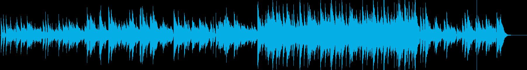 リラックスできるのんびりギターBGMの再生済みの波形