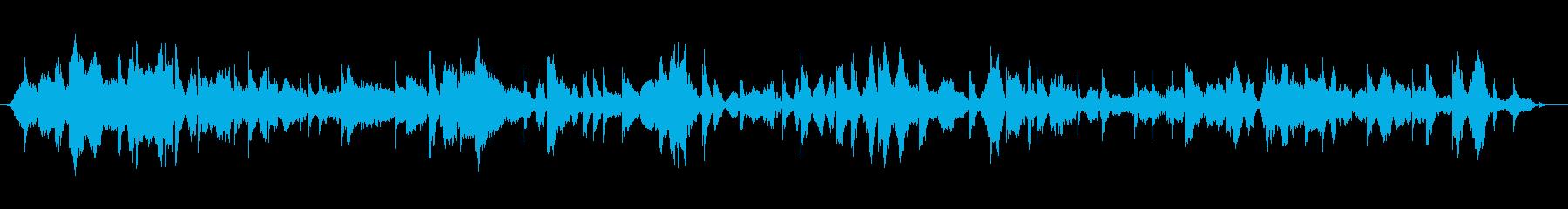 瞑想にクリスタルボウルとティンシャ3の再生済みの波形