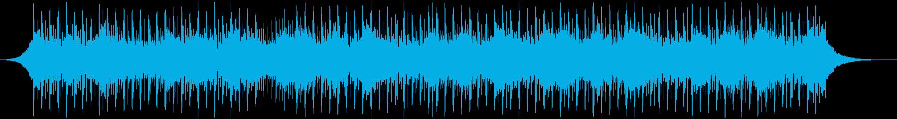バックグラウンドインタビュー(60秒)の再生済みの波形