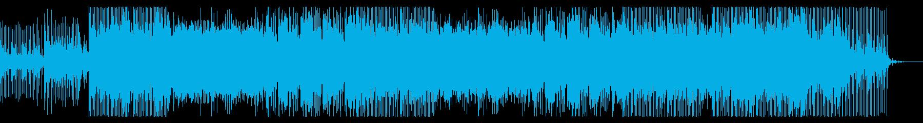 SHINOBIの再生済みの波形