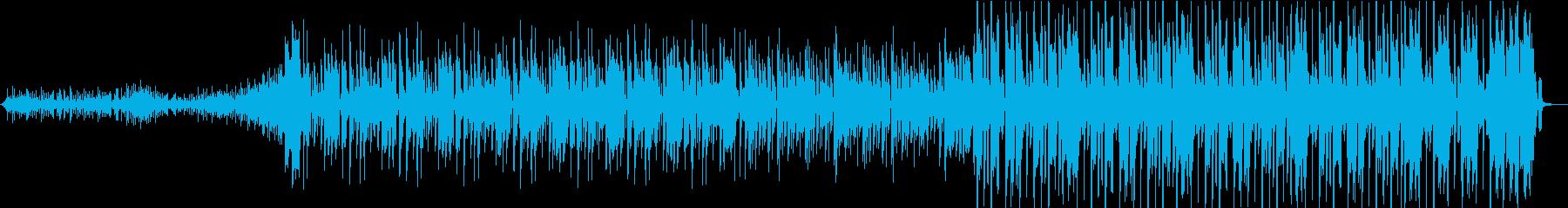 ストリート系☆陽気なエレクトロファンクの再生済みの波形