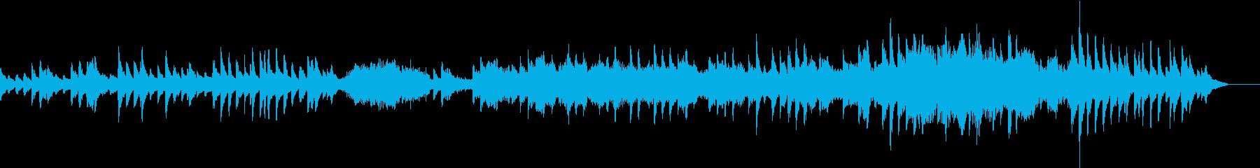 有名歌曲 オンブラマイフ バイオリンの再生済みの波形