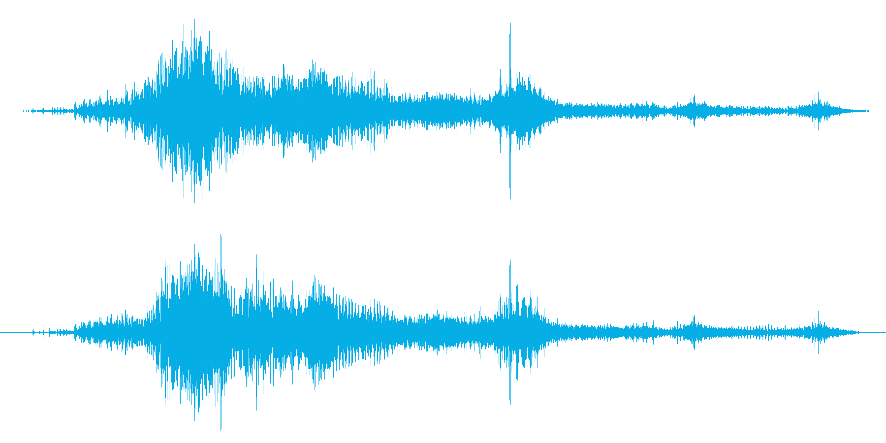 ゾンビやモンスターの叫び声/唸り声 24の再生済みの波形