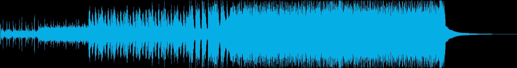 デジロック風ハードコアサウンドの再生済みの波形