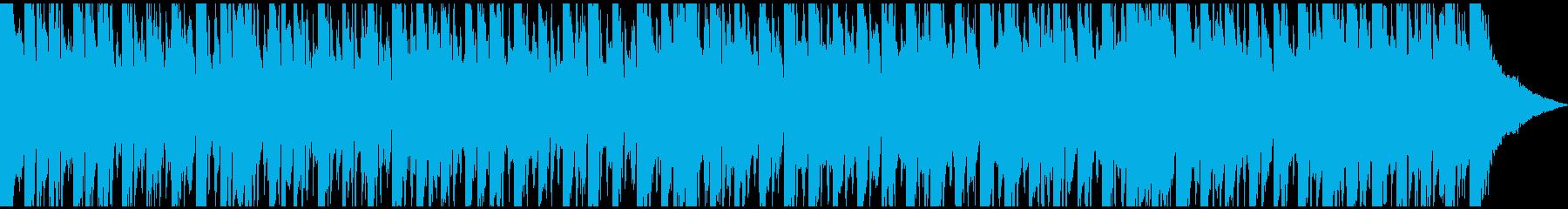 ポジティブで適度にエネルギッシュな...の再生済みの波形