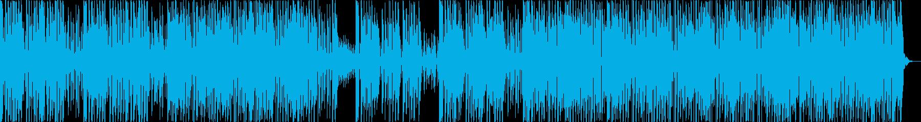 クールなファンクセッションの再生済みの波形