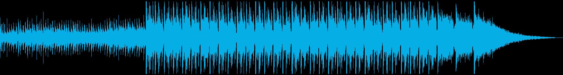 AI、無機質クール、テクノ、ショートの再生済みの波形