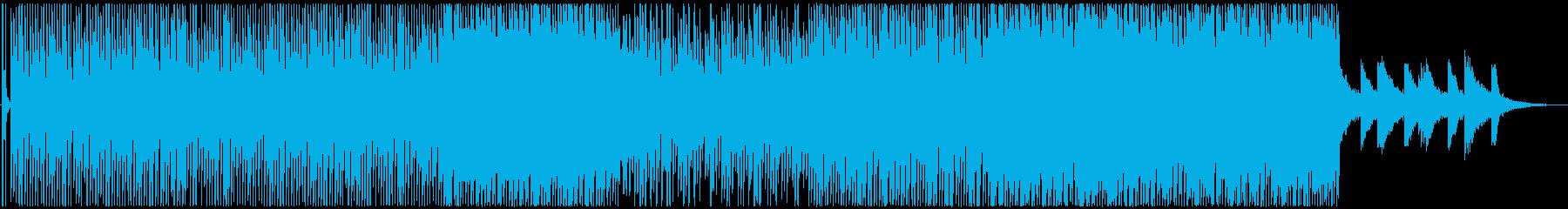 人気のある電子機器 R&B 広い ...の再生済みの波形