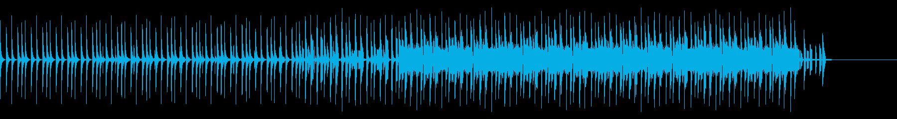 スローテンポスウィングノービートバージョの再生済みの波形