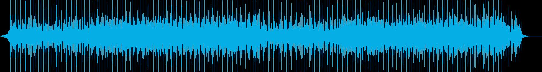 Synth Corporate 66の再生済みの波形