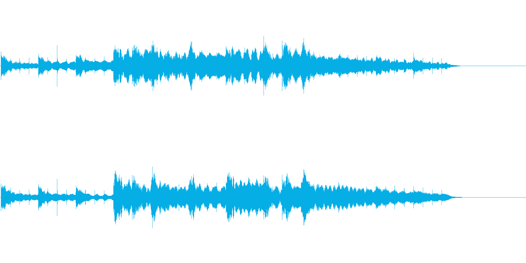 和楽器によるゲームオーバーBGMの再生済みの波形
