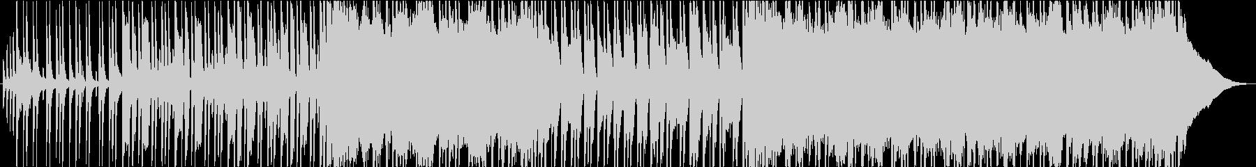 インディーズ ロック バトル 焦り...の未再生の波形
