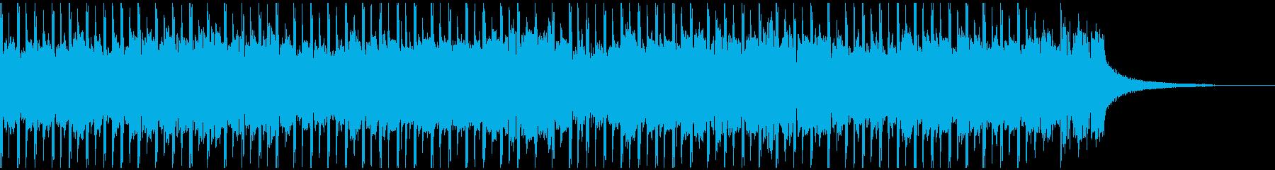 テクノロジー企業の背景(30秒)の再生済みの波形