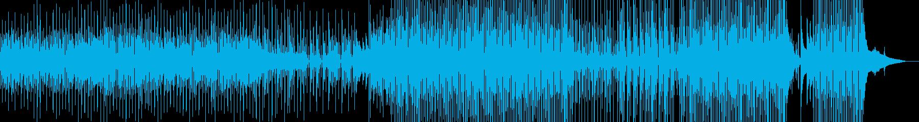 ウクレレ・後半賑やか 日常作品に Cの再生済みの波形