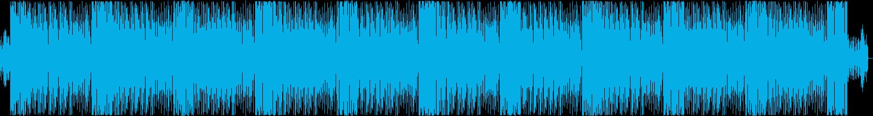 軽めのヨガやトレーニング用BGM12分の再生済みの波形