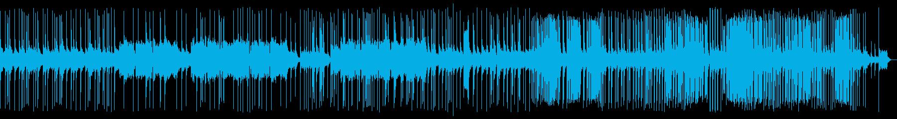 千鳥の曲  大胆で力強いサウンドの再生済みの波形