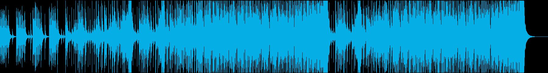 和太鼓、三味線、龍笛によるBGMの再生済みの波形