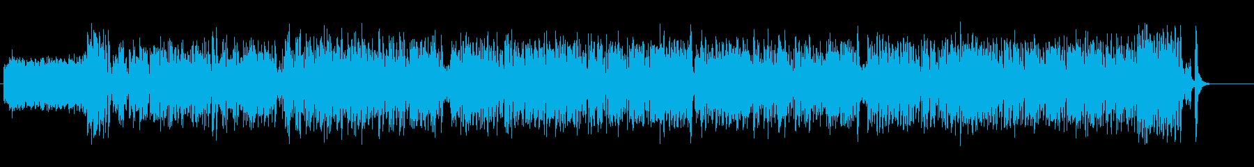 軽快なフラメンコ調ジプシー系ワールド音楽の再生済みの波形