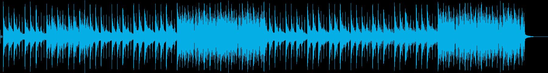 チルアウト、lofiの再生済みの波形