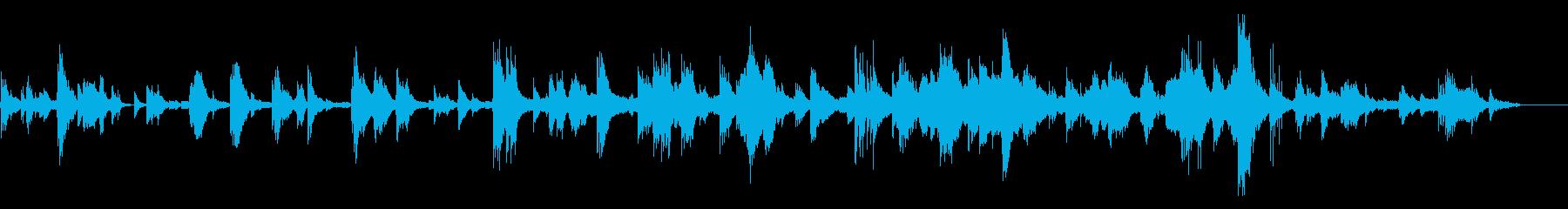 ロシア民謡アレンジ~ピアノ別れのバラードの再生済みの波形