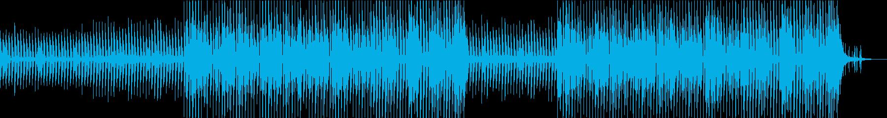 ほのぼのしてかわいいピアノと木琴ポップスの再生済みの波形
