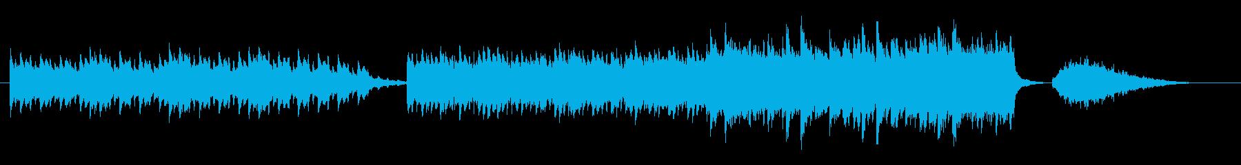 オープニングSEに使える短い曲の再生済みの波形
