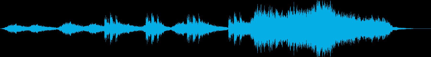 ホラーにしか使えない陰鬱なBGMの再生済みの波形