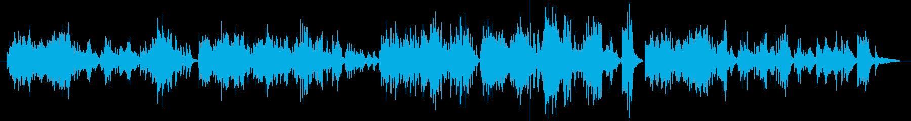 サロンなど落ち着いた場所で流すBGMの再生済みの波形