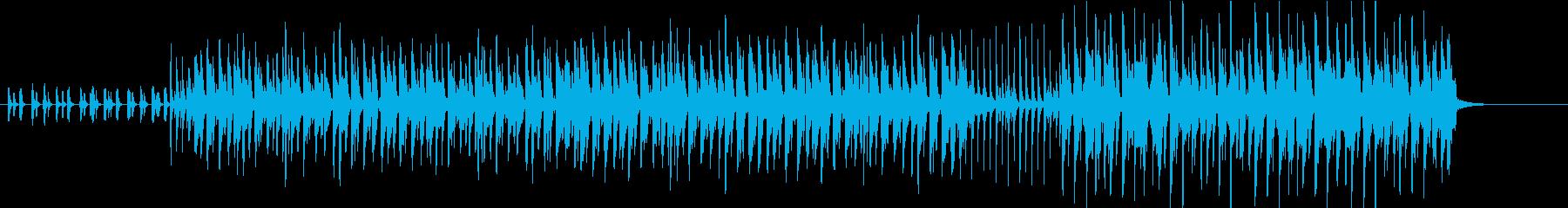 レシピ系動画で使えそうな軽快な曲の再生済みの波形