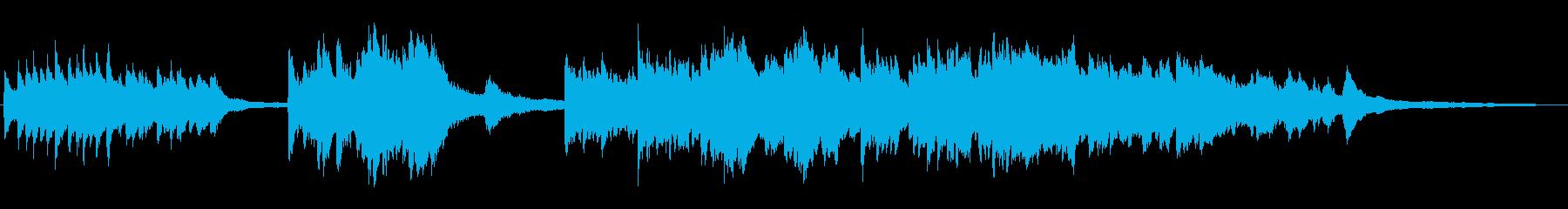 深い森(曇のち晴れ) ピアノの再生済みの波形