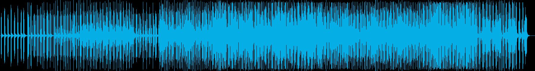 ほのぼのとした感じのエレクトロニカですの再生済みの波形