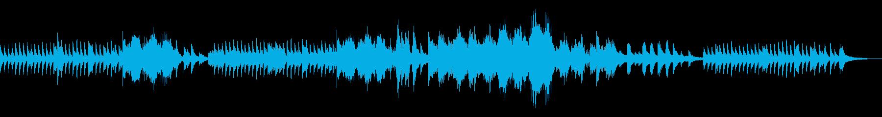 KANTピアノバラード0603LGの再生済みの波形