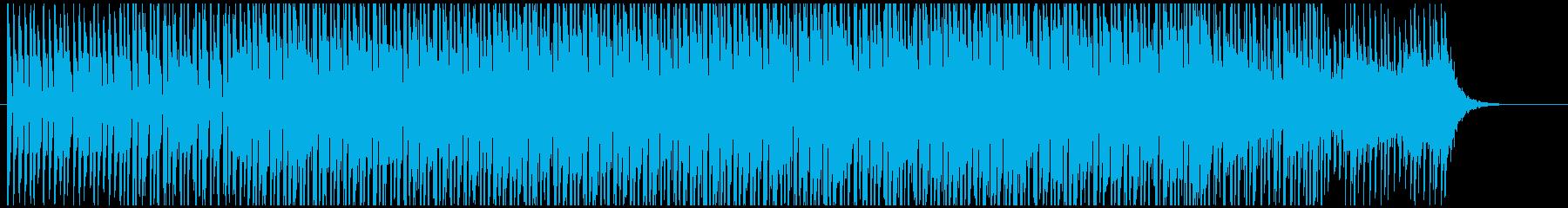 【CM・映像】おしゃれなエレクトロBGMの再生済みの波形
