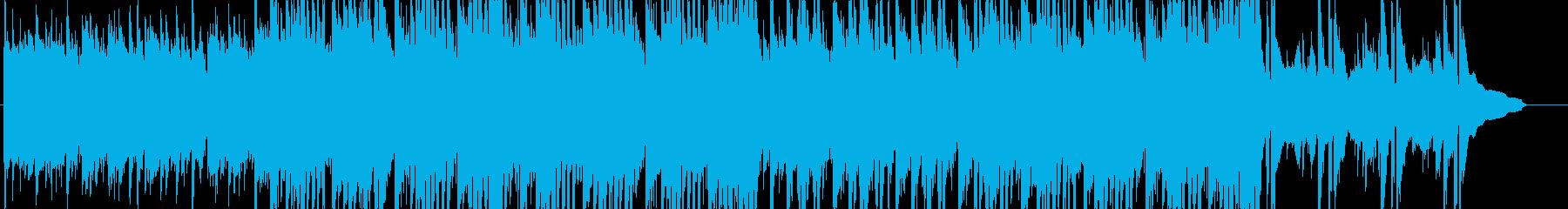 三拍子の軽快でわくわくする楽曲の再生済みの波形