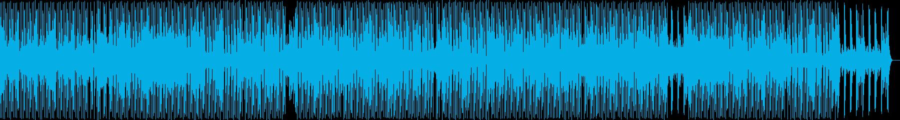 ギャングラップ レトロ 燃える 悲...の再生済みの波形
