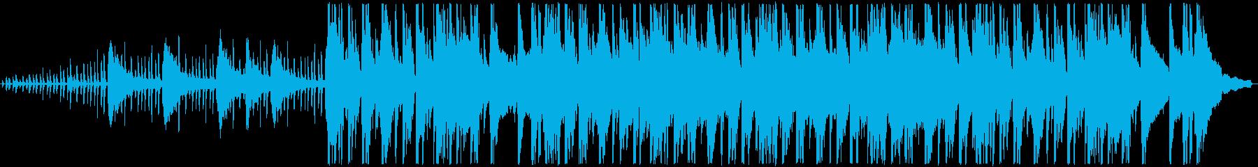 ラウンジ まったり レトロ ポジテ...の再生済みの波形