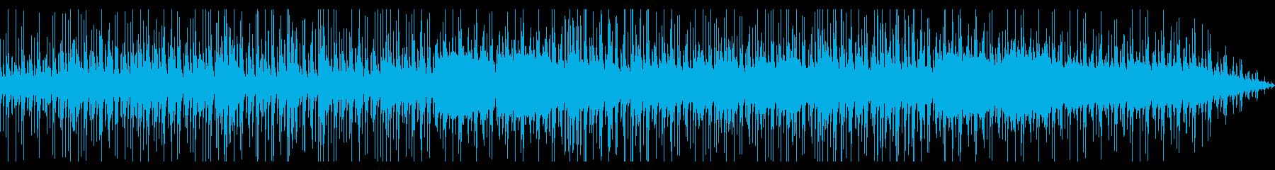 トルコ音楽風インストの再生済みの波形