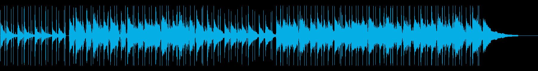 Lo-Fiヒップホップ、Jazzテイストの再生済みの波形