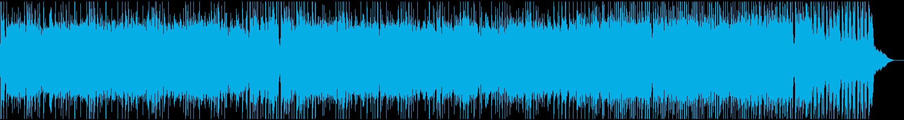 悪そうなハードロック2の再生済みの波形