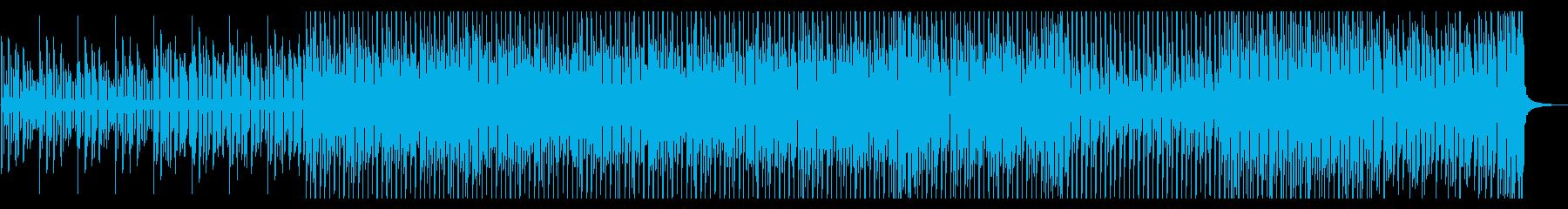 浮遊感 独特 クセになるサウンドの再生済みの波形
