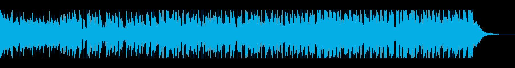 幸せなラマダン(60秒)の再生済みの波形