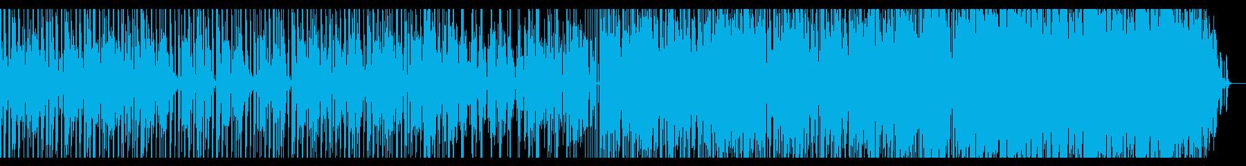 【短いVer1】70年代ファンクロック風の再生済みの波形