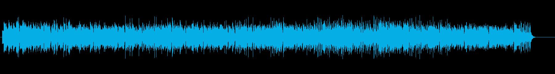 ボサノバ風味のギター・アンサンブルの再生済みの波形