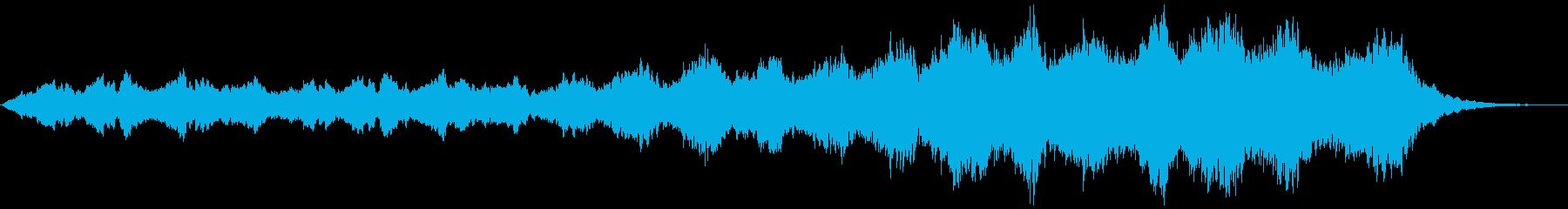 シンセサイザーを使用したアンビエントの再生済みの波形