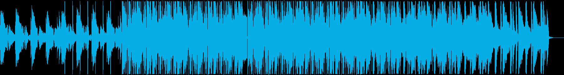 ノリの良いLo-Fiビートの再生済みの波形