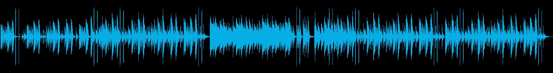 クリーン&モダン、メディアで流行のBGMの再生済みの波形